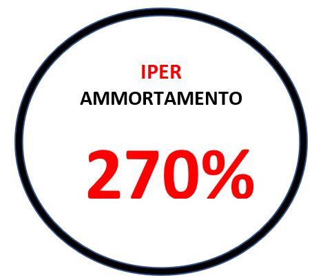 Iper Ammortamento 270%